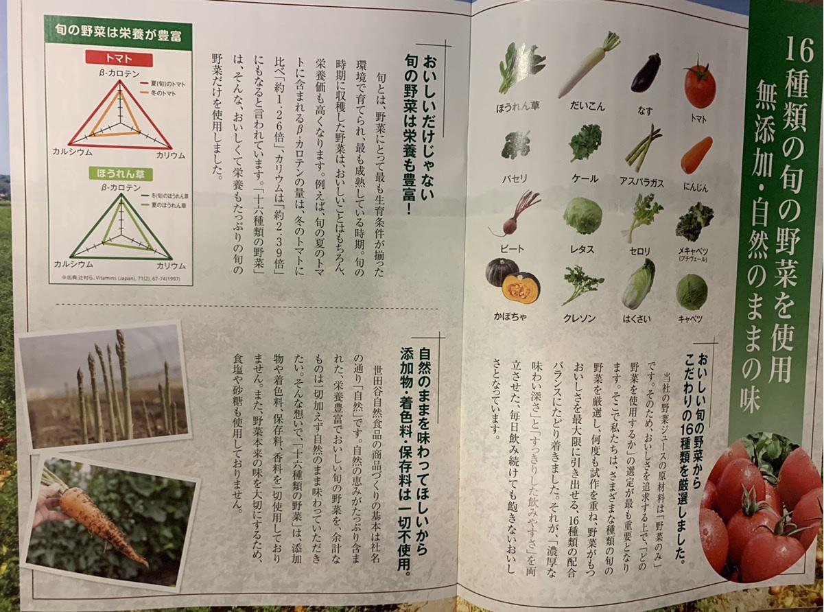 十六種類の野菜:原材料